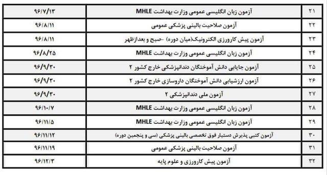 آزمون وزارت بهداشت